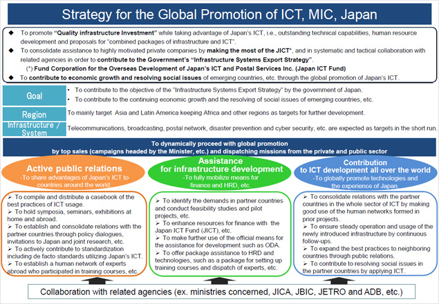 what is global strategy pdf