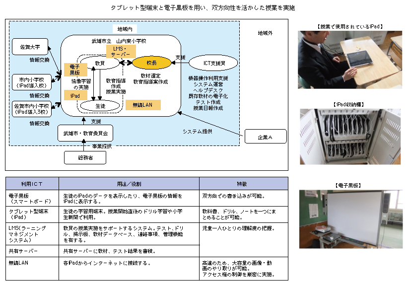 http://www.soumu.go.jp/johotsusintokei/whitepaper/ja/h23/image/n2308051.png