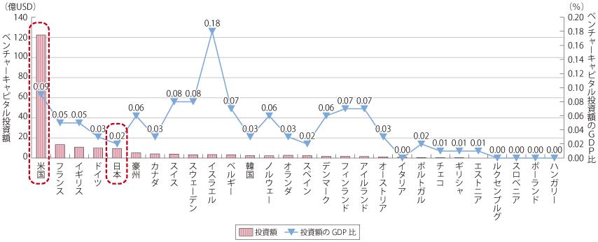 http://www.soumu.go.jp/johotsusintokei/whitepaper/ja/h25/image/n1201210.png