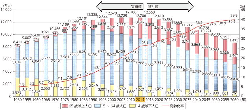 【袋小路】アベノミクス4年、消費拡大は依然遠く…消費者物価指数は東京都では4年ぶりのマイナスに ★2 [無断転載禁止]©2ch.net YouTube動画>23本 ->画像>37枚