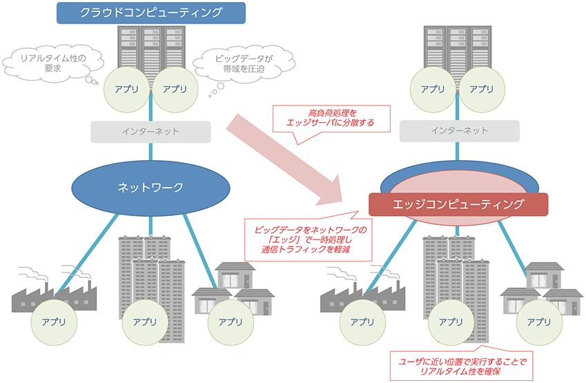総務省|平成28年版 情報通信白書|クラウドサービス市場