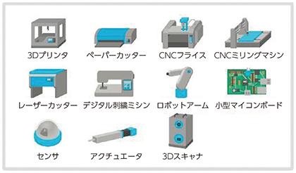 http://www.soumu.go.jp/johotsusintokei/whitepaper/ja/h28/image/n4103070.png