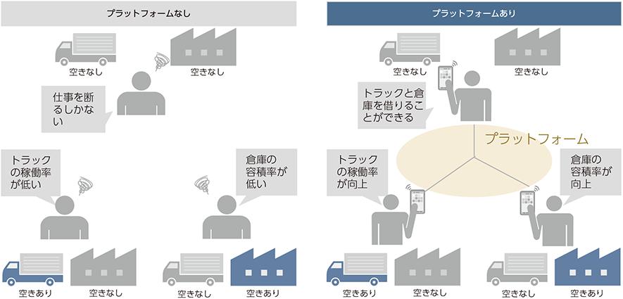 内 省 的 な ボス 労働政策研究報告書No.171 「企業内キャリア・コンサルティングとその日本的特質―自由記述調査およびインタビュー調査結果...