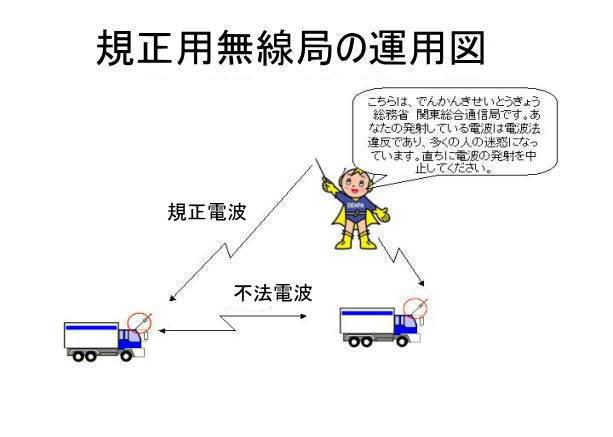 総務省 関東総合通信局 規正用...