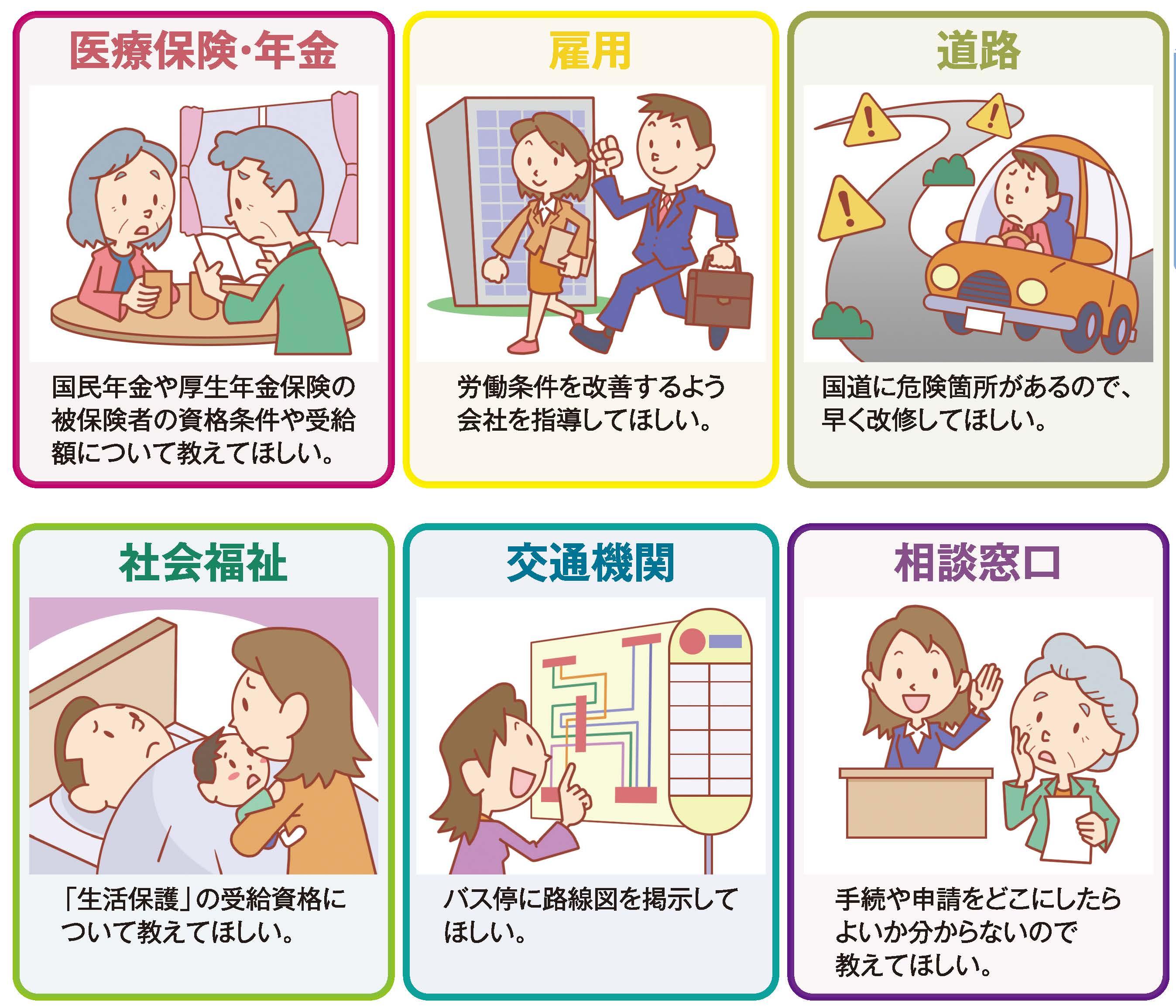 総務省|石川行政評価事務所|行政相談
