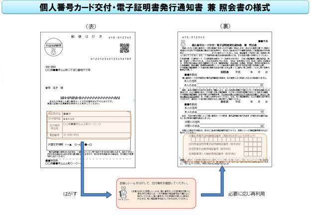 http://www.soumu.go.jp/main_content/000379934.jpg