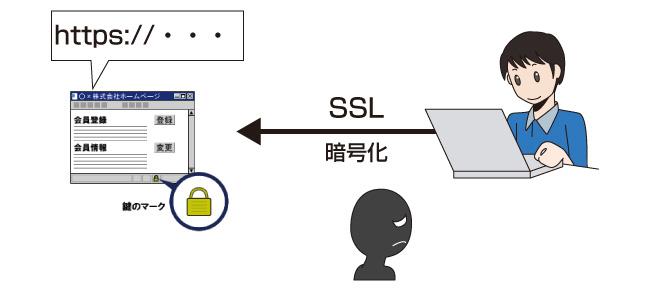 SSL導入が無料になっていた件