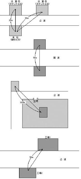 別添・構内無線局の構成(見取図)